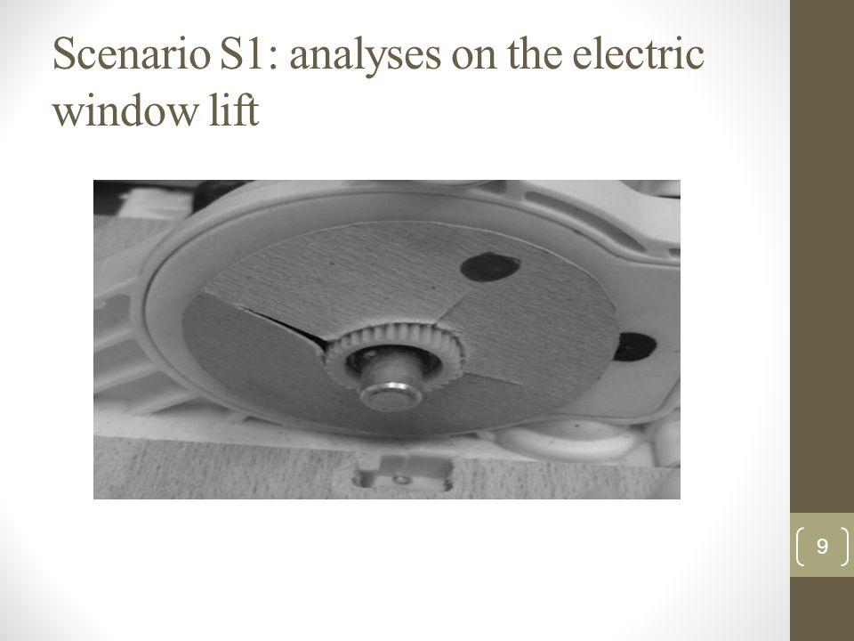 Scenario S1: analyses on the electric window lift
