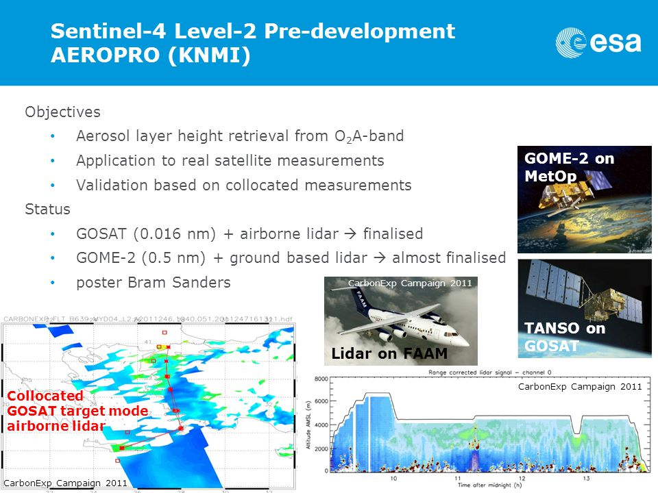 Sentinel-4 Level-2 Pre-development AEROPRO (KNMI)