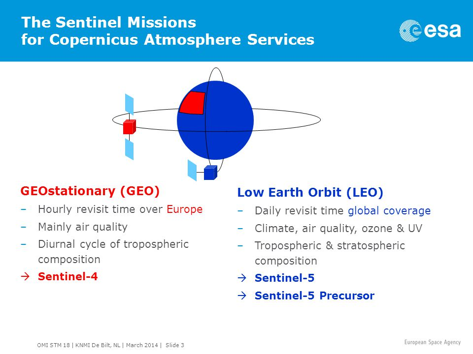 The Sentinel Missions for Copernicus Atmosphere Services
