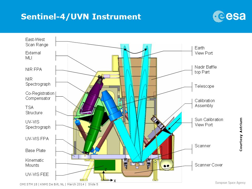 Sentinel-4/UVN Instrument