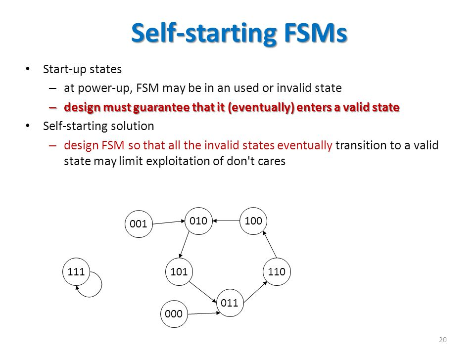 Self-starting FSMs Start-up states