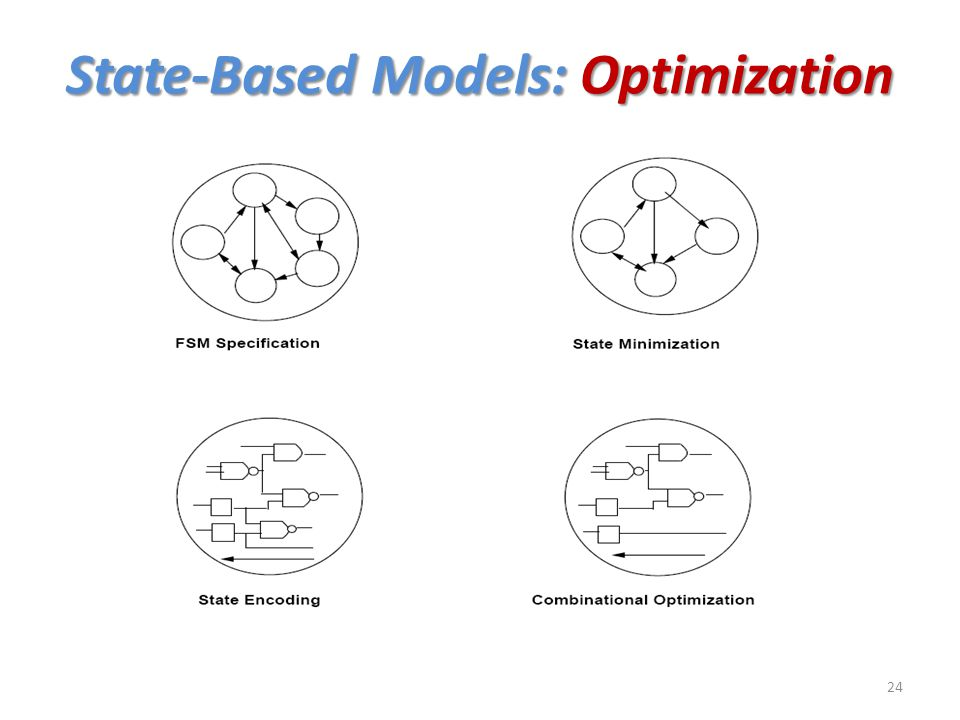 State-Based Models: Optimization