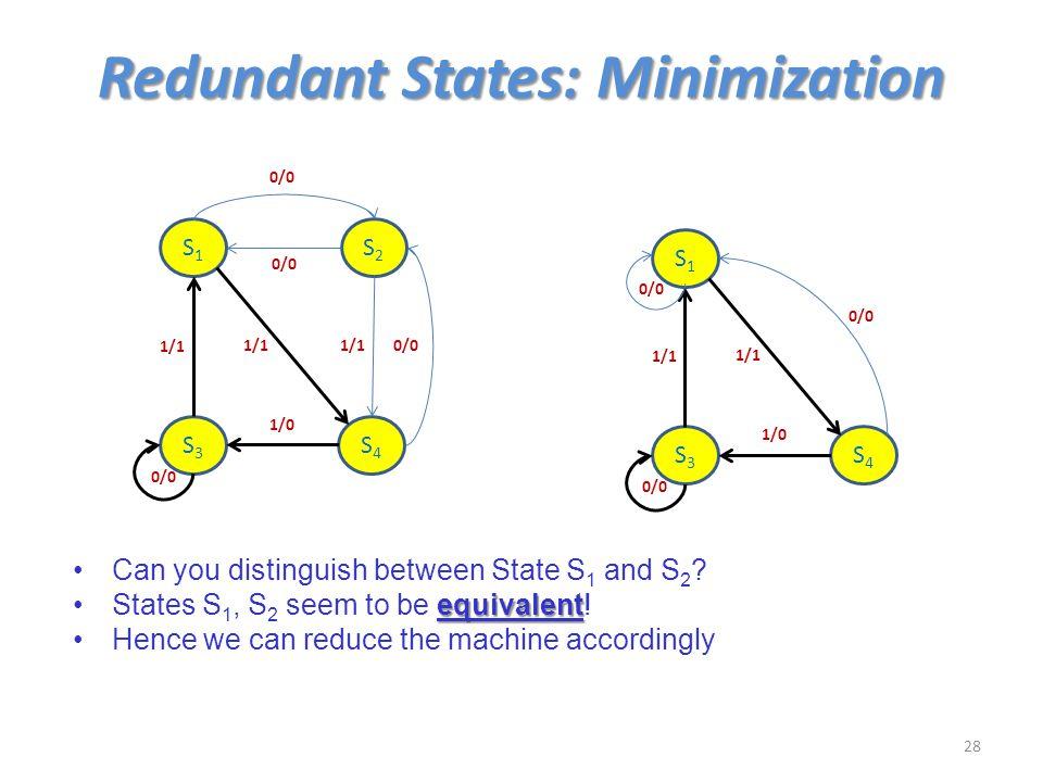 Redundant States: Minimization