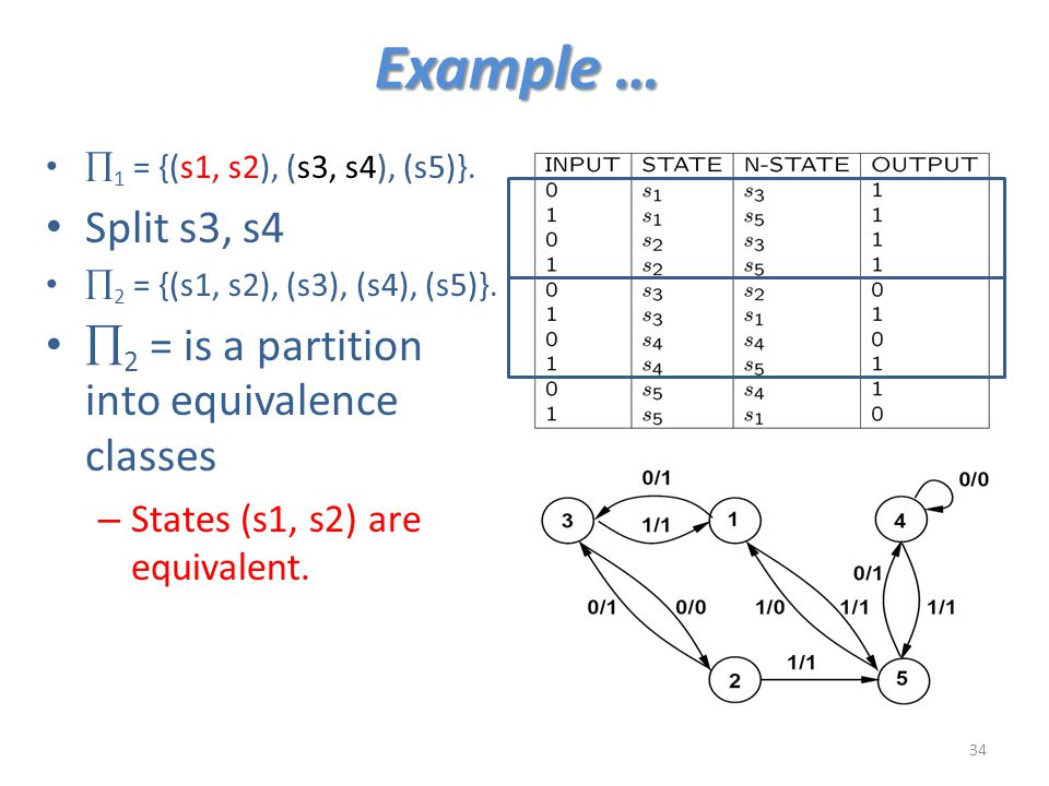 Example … Split s3, s4 2 = is a partition into equivalence classes