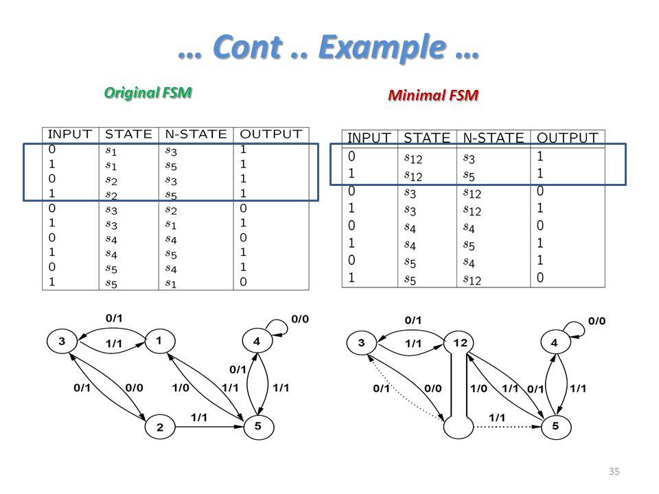 … Cont .. Example … Original FSM Minimal FSM