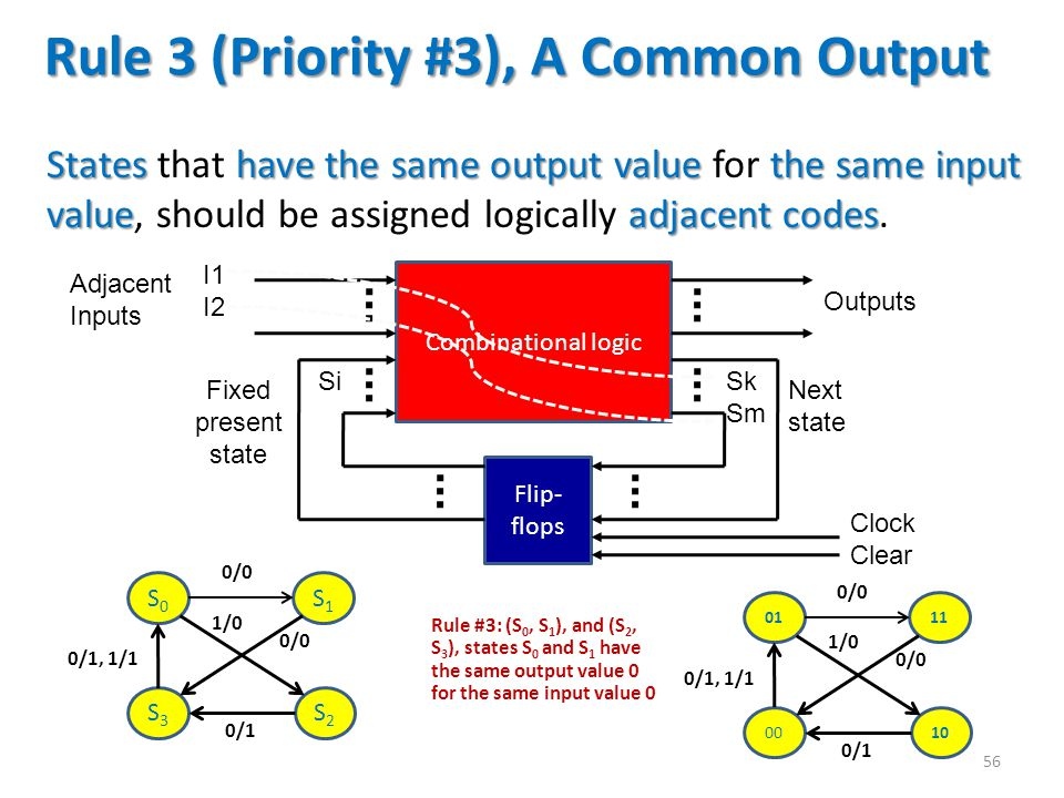 Rule 3 (Priority #3), A Common Output