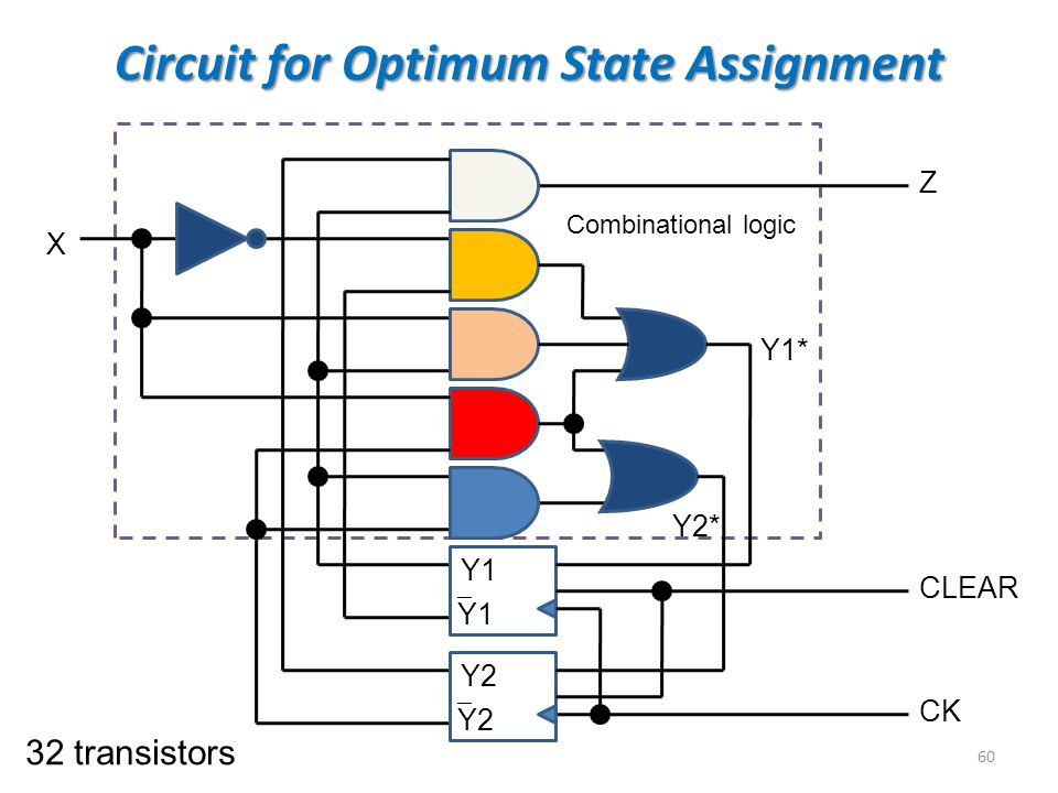 Circuit for Optimum State Assignment