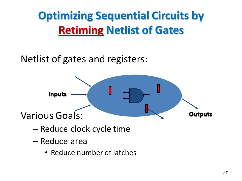 Optimizing Sequential Circuits by Retiming Netlist of Gates