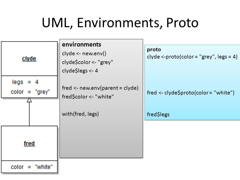 UML, Environments, Proto