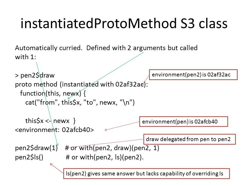 instantiatedProtoMethod S3 class