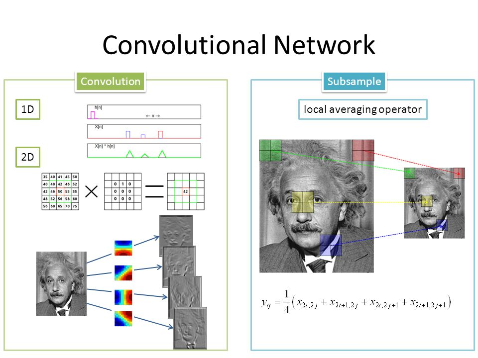 Convolutional Network