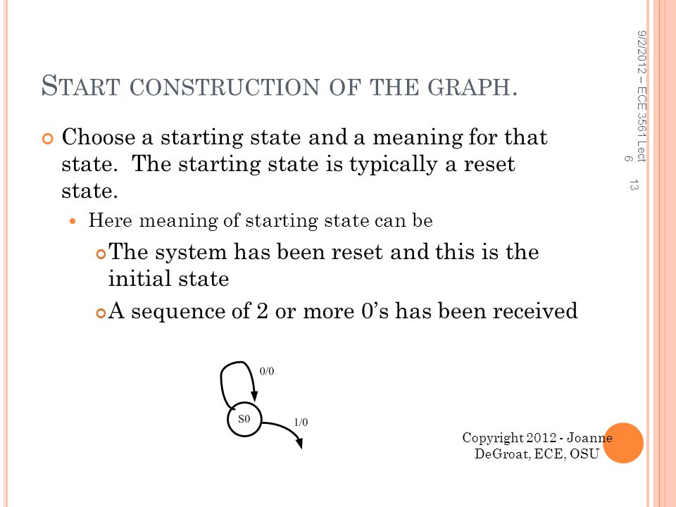 Start construction of the graph.
