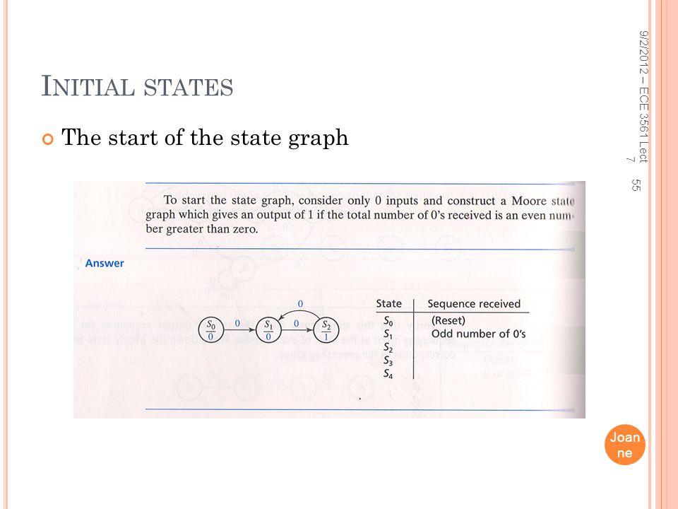Copyright 2012 - Joanne DeGroat, ECE, OSU