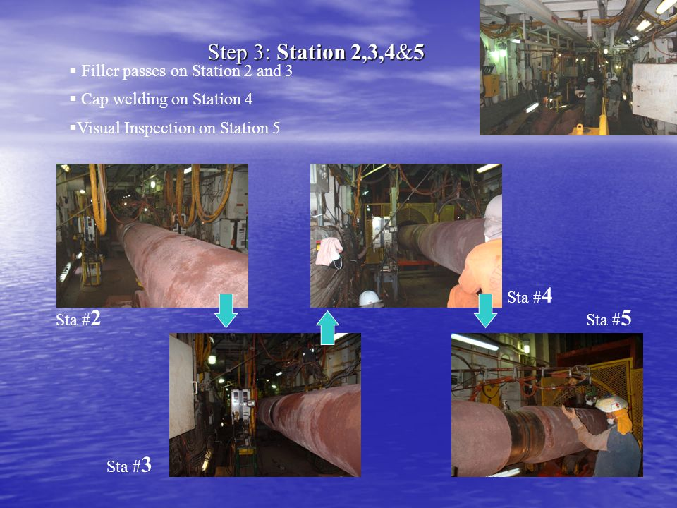 Step 3: Station 2,3,4&5 Filler passes on Station 2 and 3