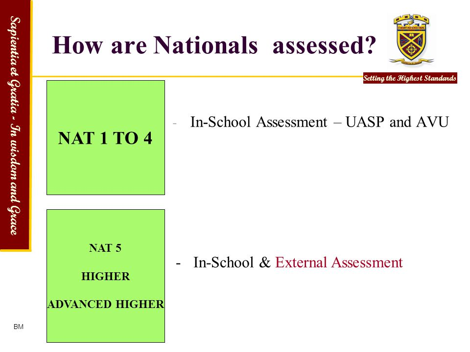 How are Nationals assessed