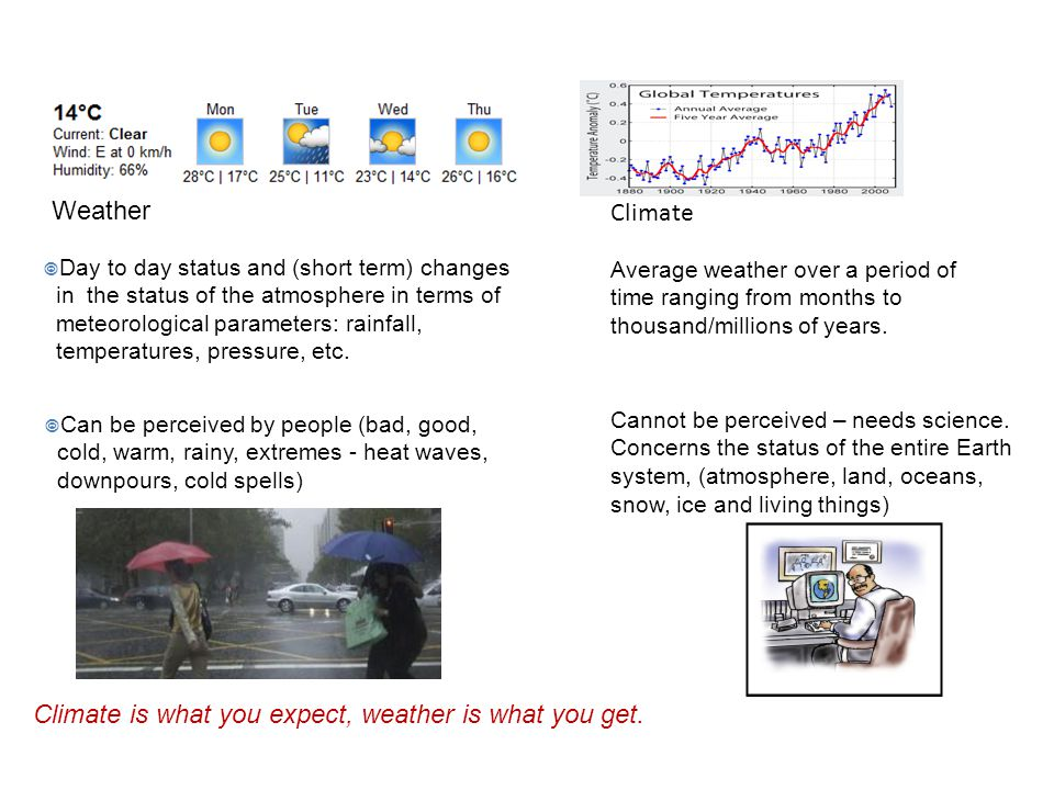 Climate is what you expect, weather is what you get.