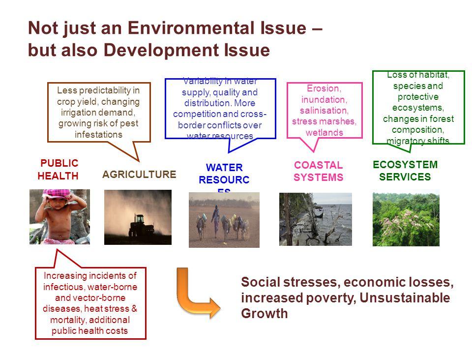 Erosion, inundation, salinisation, stress marshes, wetlands