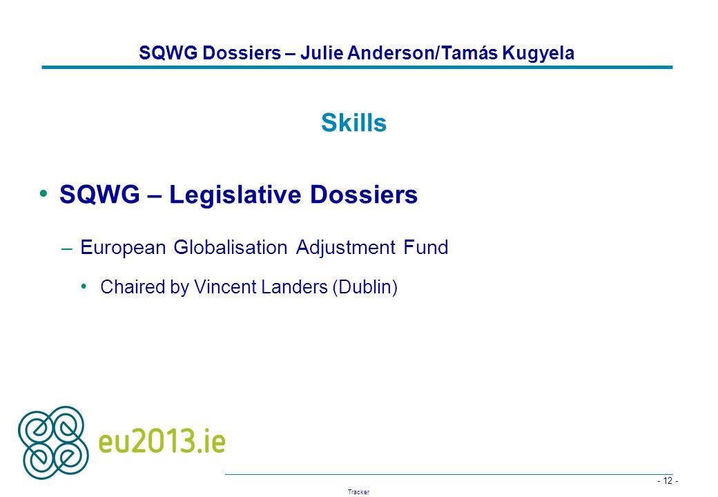 SQWG Dossiers – Julie Anderson/Tamás Kugyela