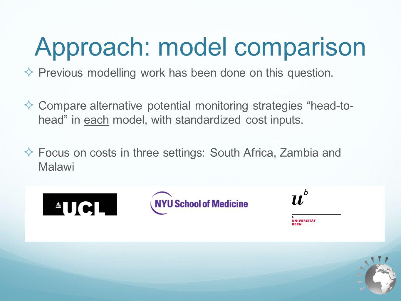 Approach: model comparison