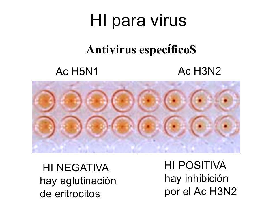 HI para virus Antivirus específicoS Ac H5N1 Ac H3N2
