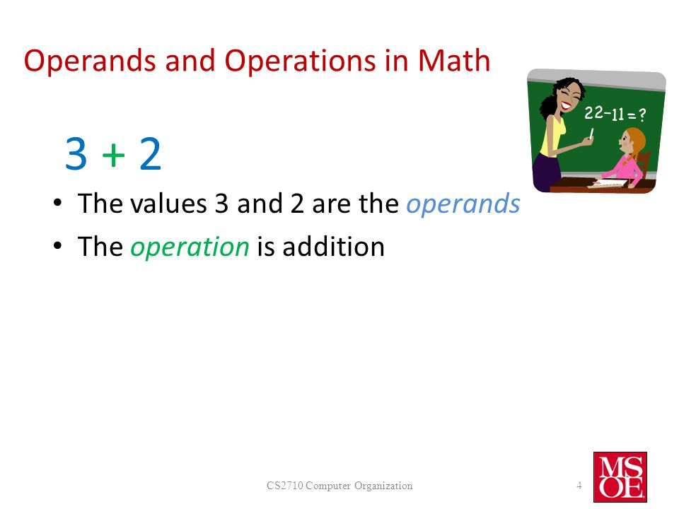 Operands and Operations in Math
