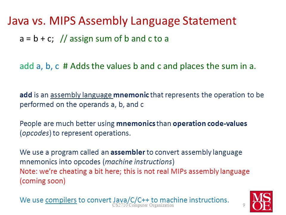 Java vs. MIPS Assembly Language Statement