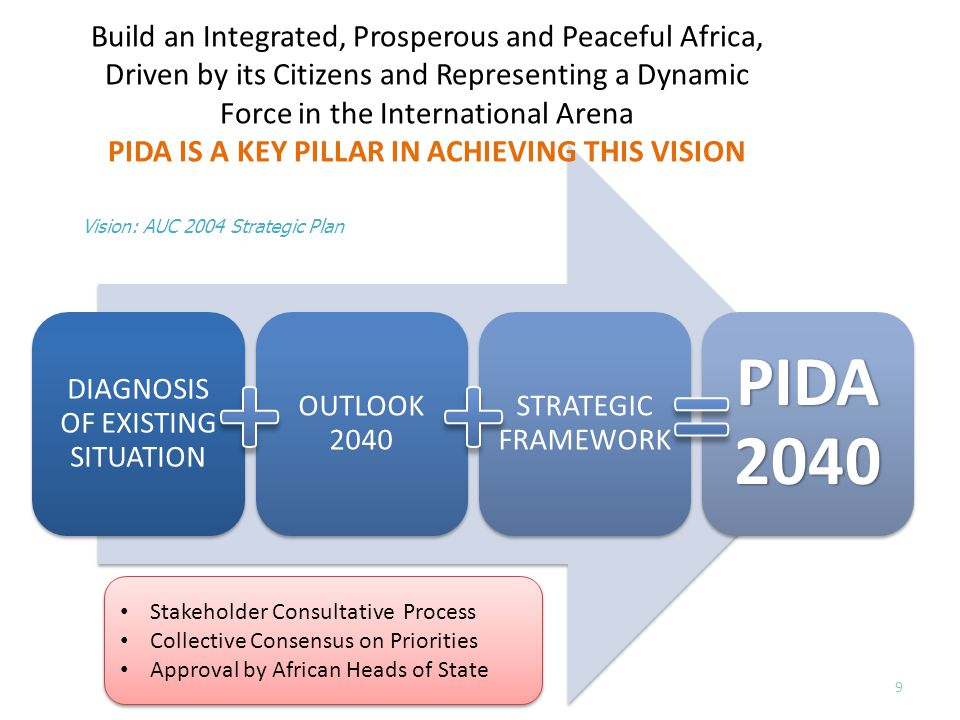 The Programme for Infrastructure Development in Africa – Priority Action Plan 2020 (PIDA-PAP)