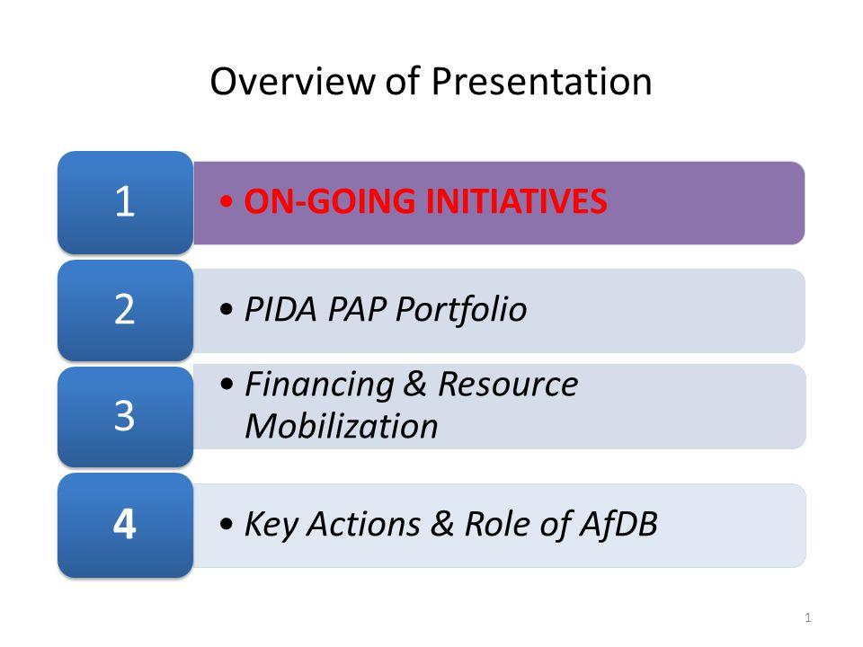 The African Development Bank Group - The Premier Partner for Africa's Development