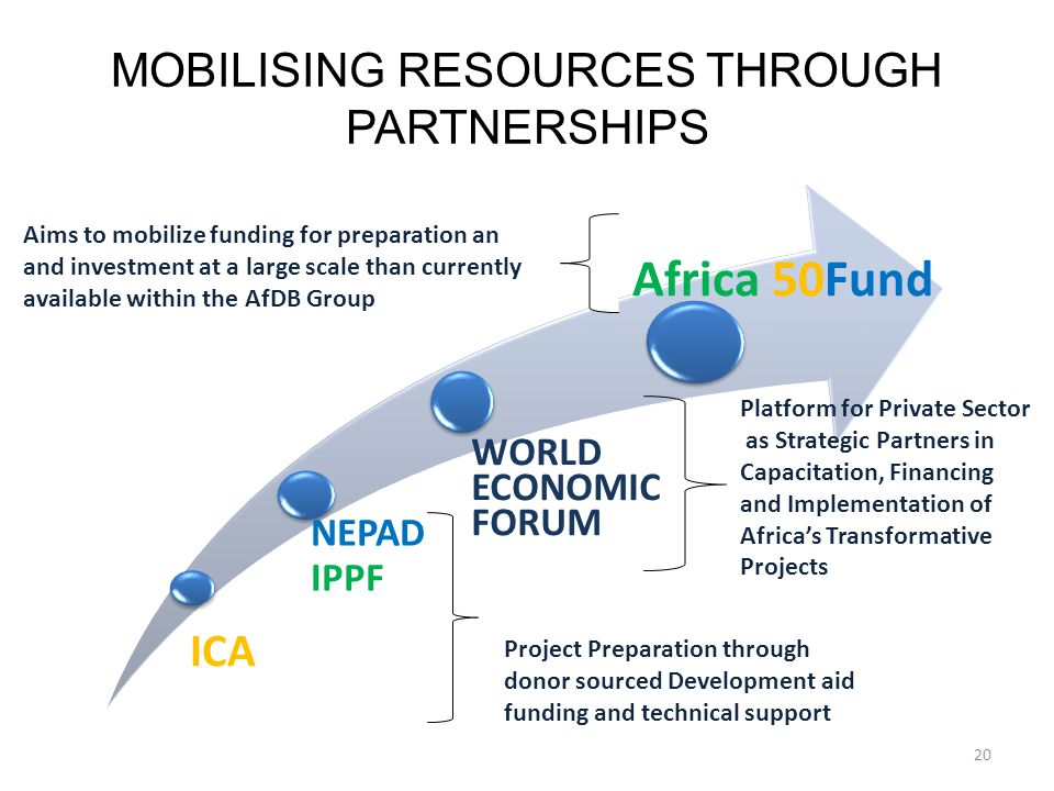 Africa 50 Fund Mobilizing Domestic Capital