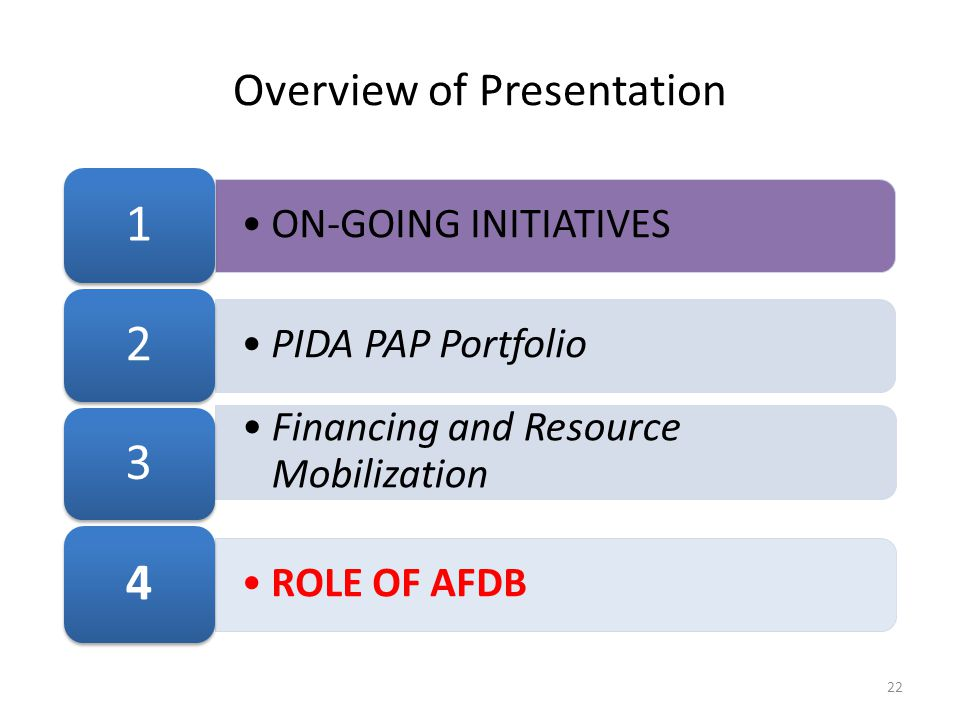 AfDB Support Project Preparation Project Financing