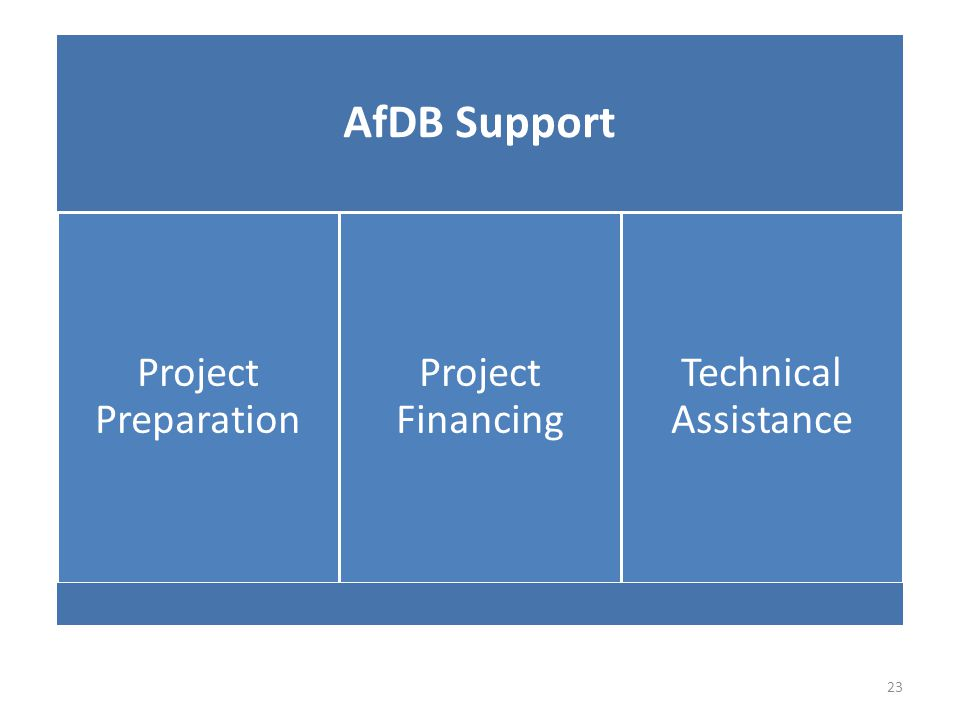 One Bank Approach to PIDA Delivery