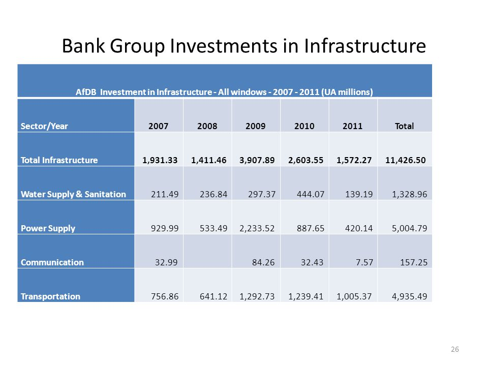 Soft Infrastructure