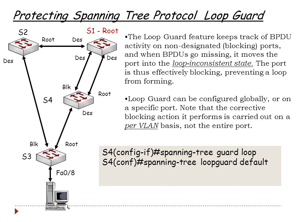 Protecting Spanning Tree Protocol Loop Guard