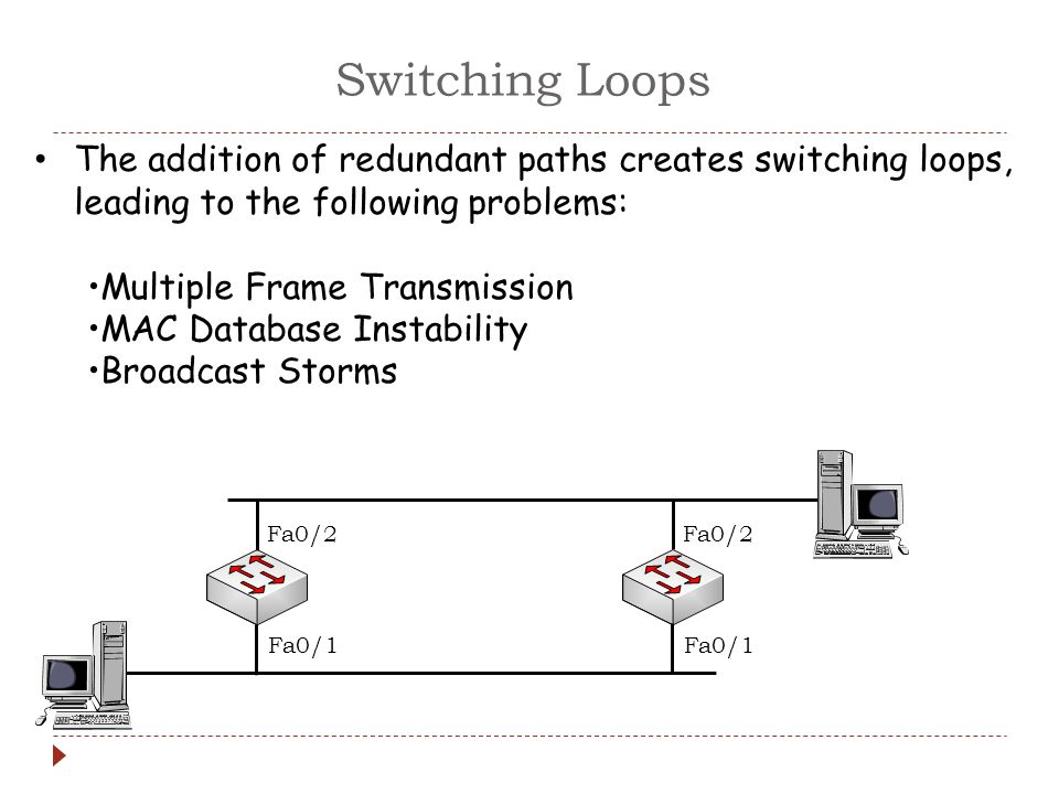 Switching Loops The addition of redundant paths creates switching loops, leading to the following problems: