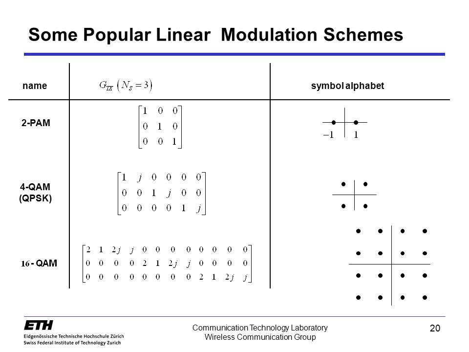 Some Popular Linear Modulation Schemes