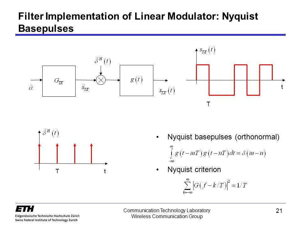 Filter Implementation of Linear Modulator: Nyquist Basepulses