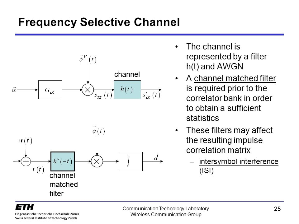 Frequency Selective Channel