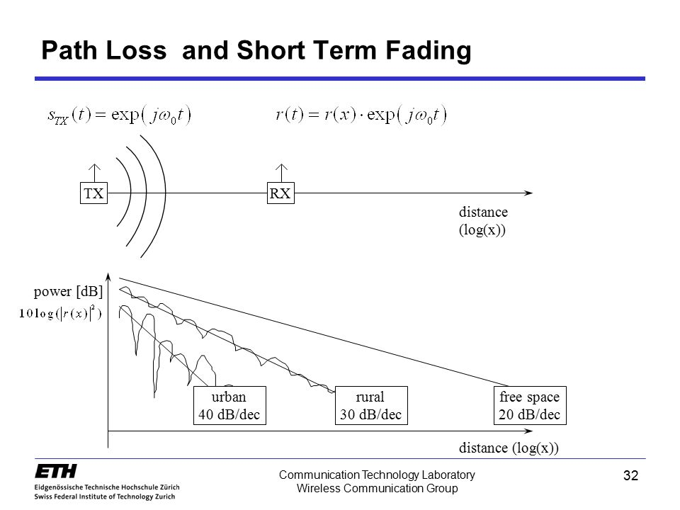 Path Loss and Short Term Fading