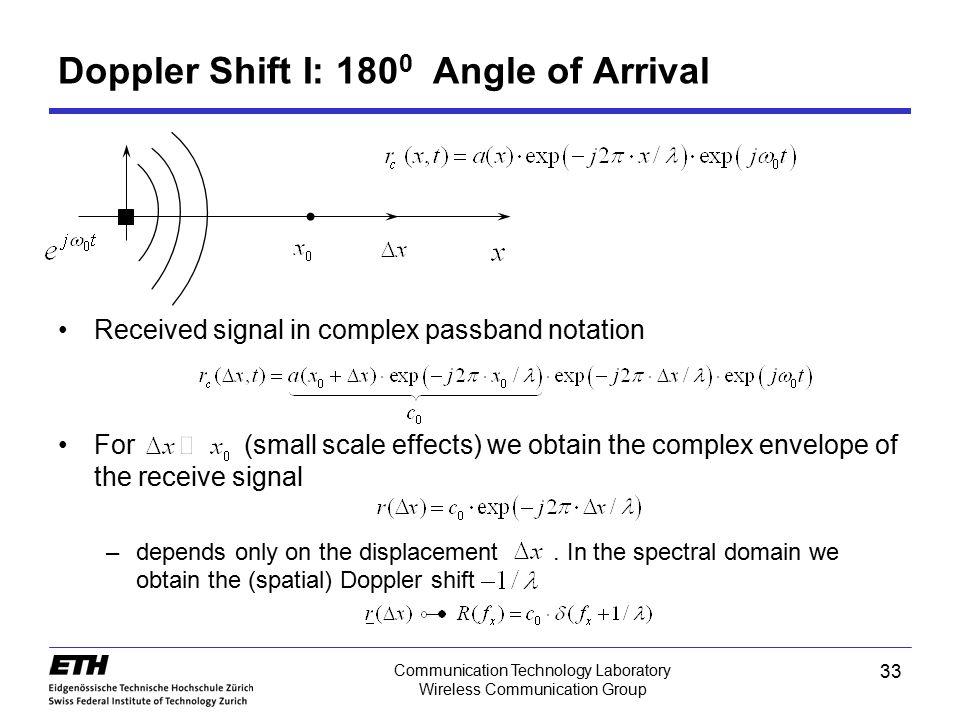 Doppler Shift I: 1800 Angle of Arrival