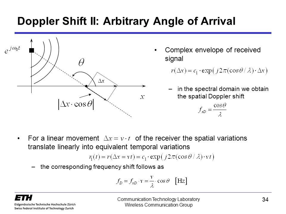 Doppler Shift II: Arbitrary Angle of Arrival