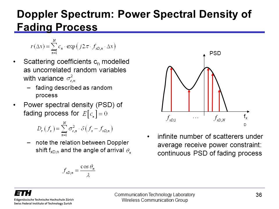 Doppler Spectrum: Power Spectral Density of Fading Process