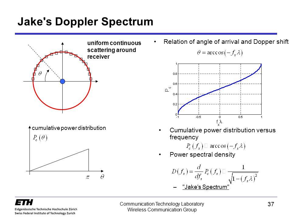 Jake s Doppler Spectrum