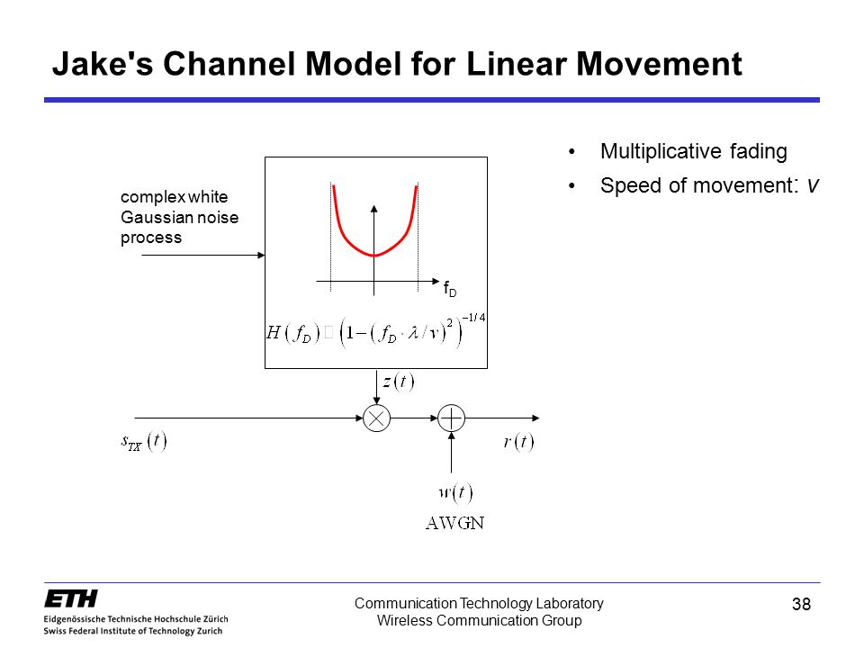 Jake s Channel Model for Linear Movement