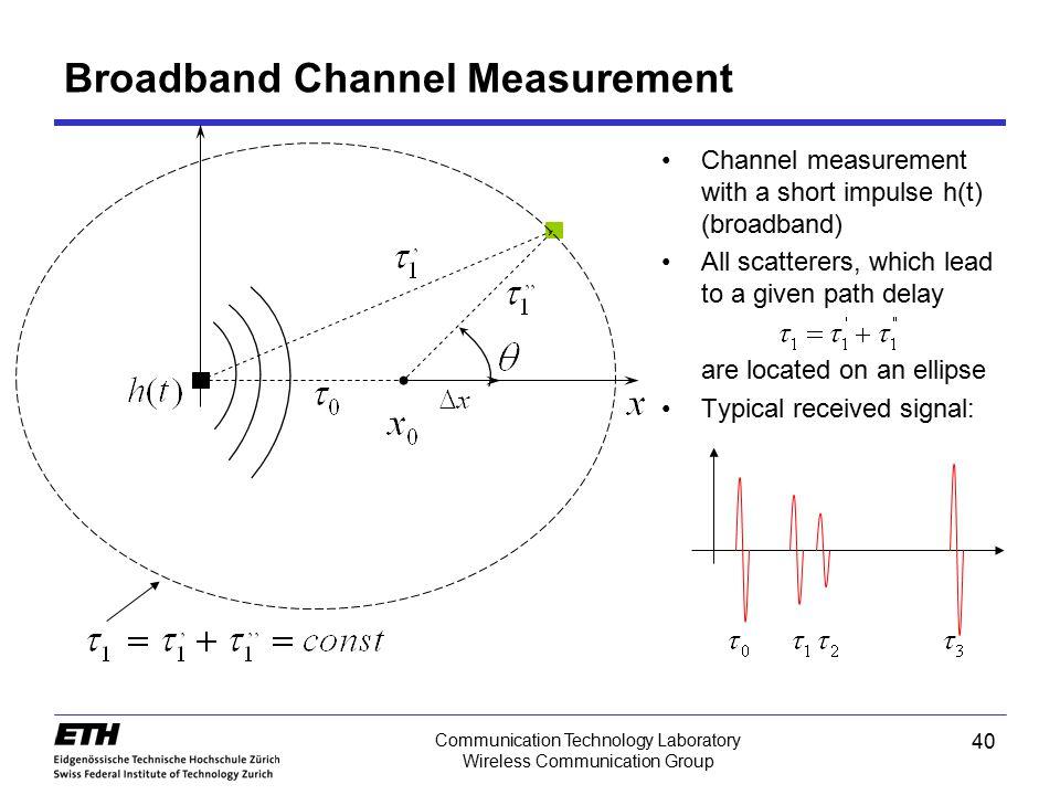 Broadband Channel Measurement