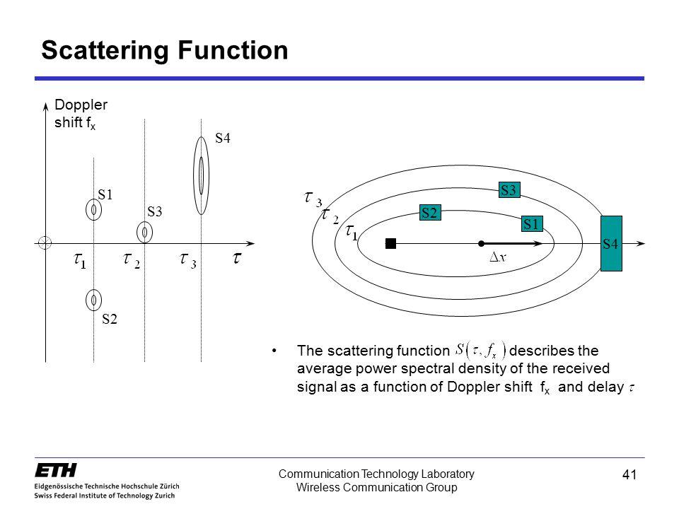 Scattering Function Doppler shift fx S4 S3 S1 S3 S2 S1 S4 S2