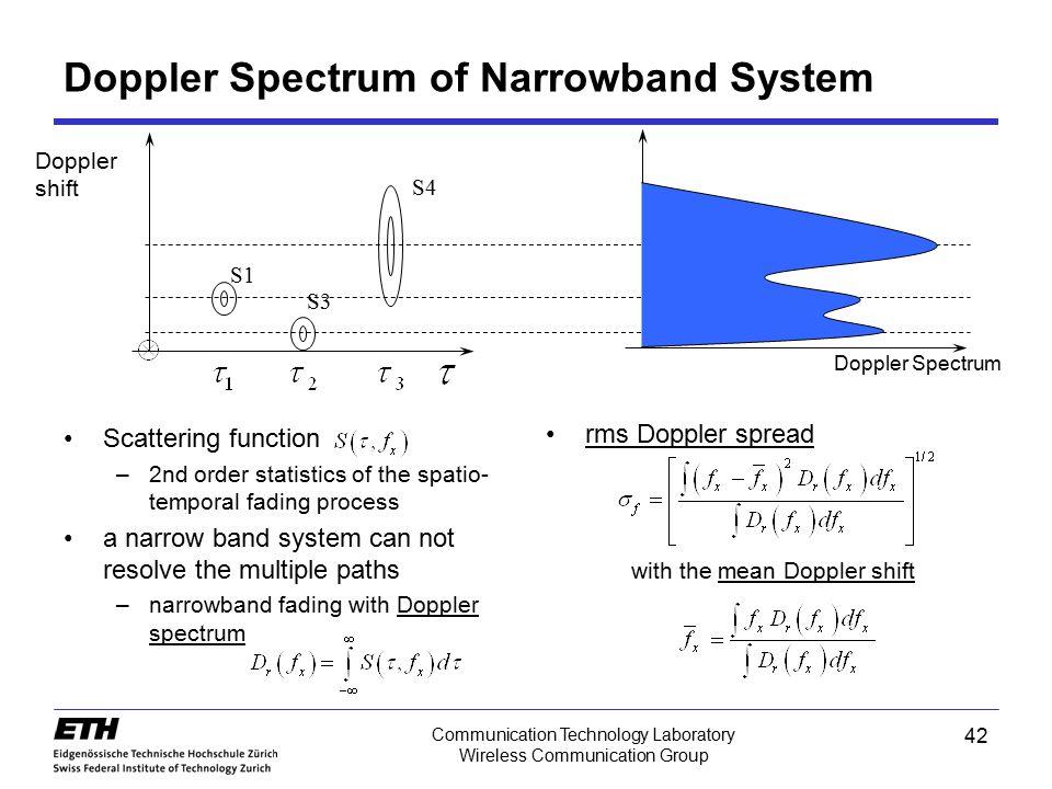 Doppler Spectrum of Narrowband System