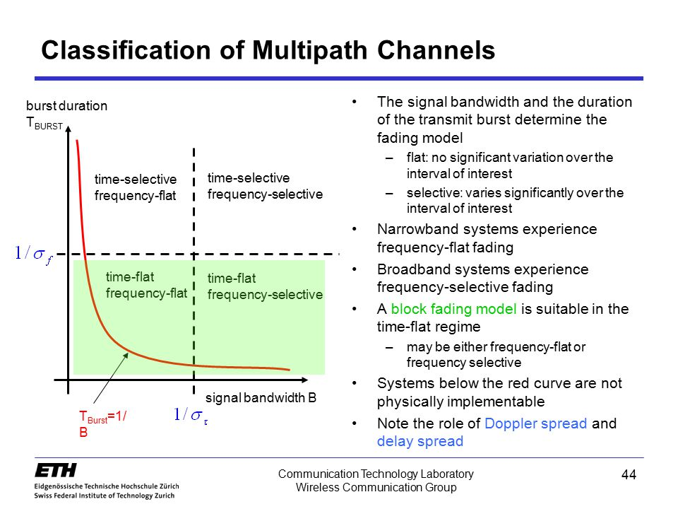 Classification of Multipath Channels