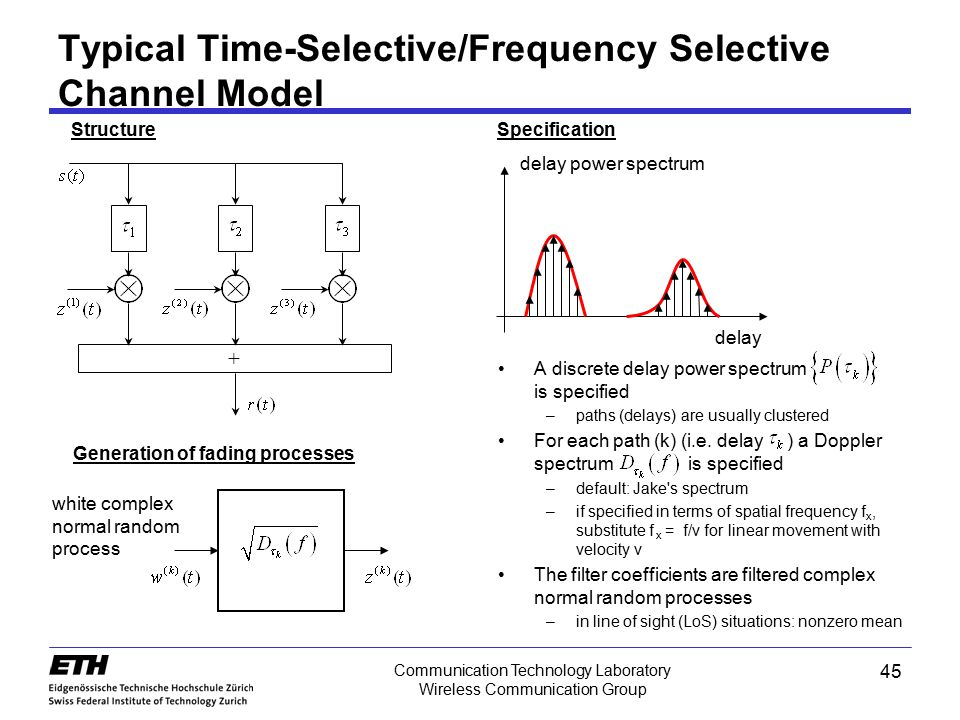 Typical Time-Selective/Frequency Selective Channel Model