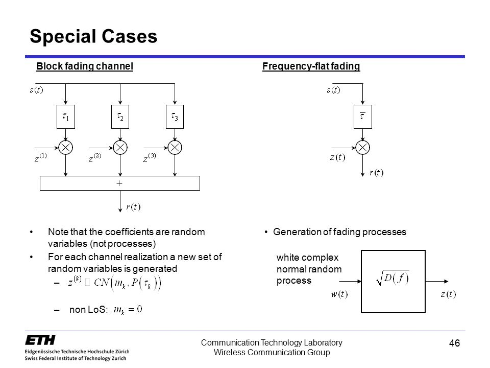 Special Cases + Block fading channel Frequency-flat fading