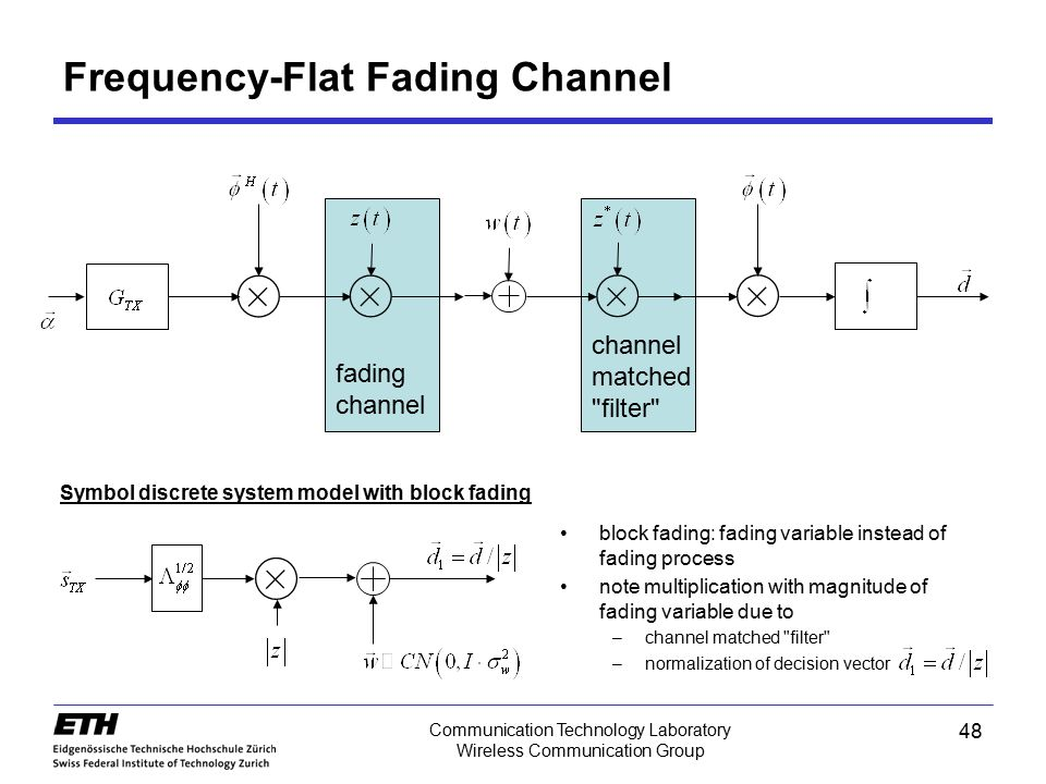Frequency-Flat Fading Channel